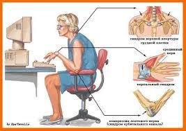 Міофасціальний больовий синдром ( МФБС)